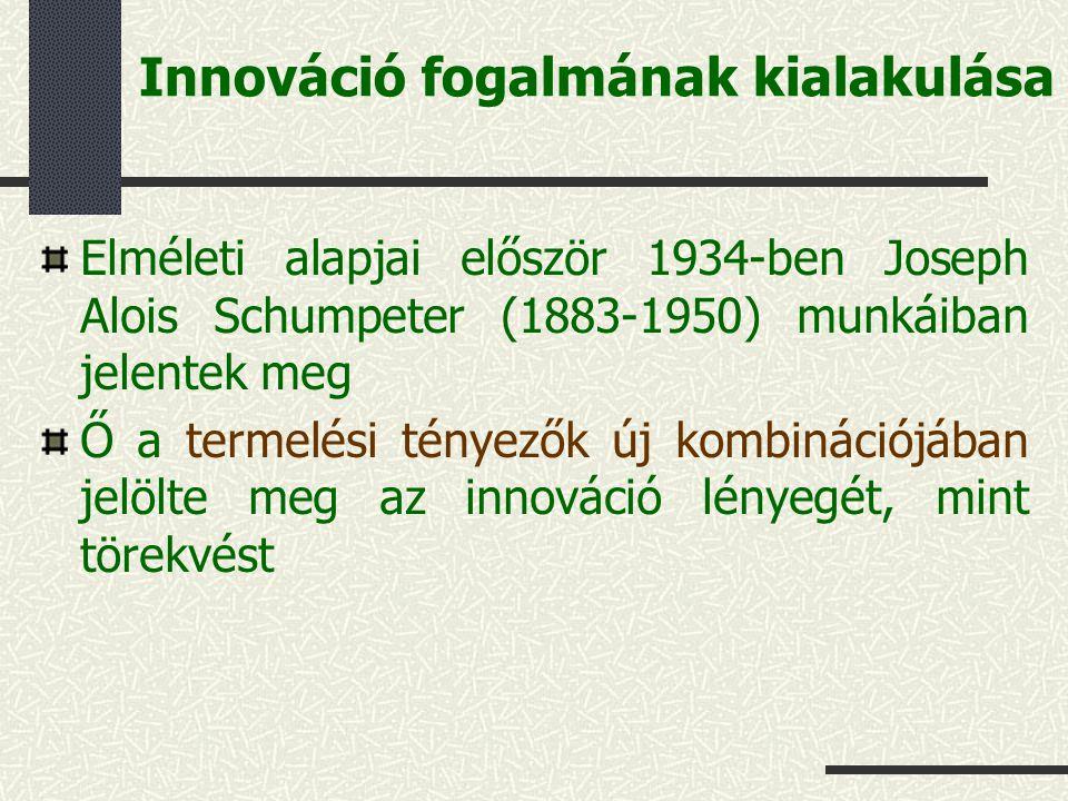Innováció fogalmának kialakulása Elméleti alapjai először 1934-ben Joseph Alois Schumpeter (1883-1950) munkáiban jelentek meg Ő a termelési tényezők új kombinációjában jelölte meg az innováció lényegét, mint törekvést