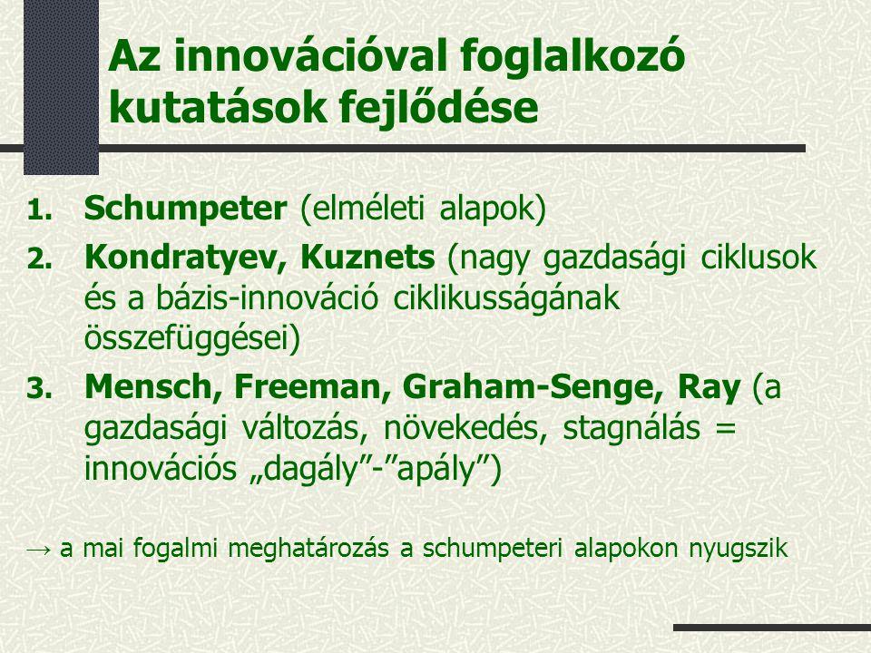 Az innovációval foglalkozó kutatások fejlődése 1. Schumpeter (elméleti alapok) 2. Kondratyev, Kuznets (nagy gazdasági ciklusok és a bázis-innováció ci