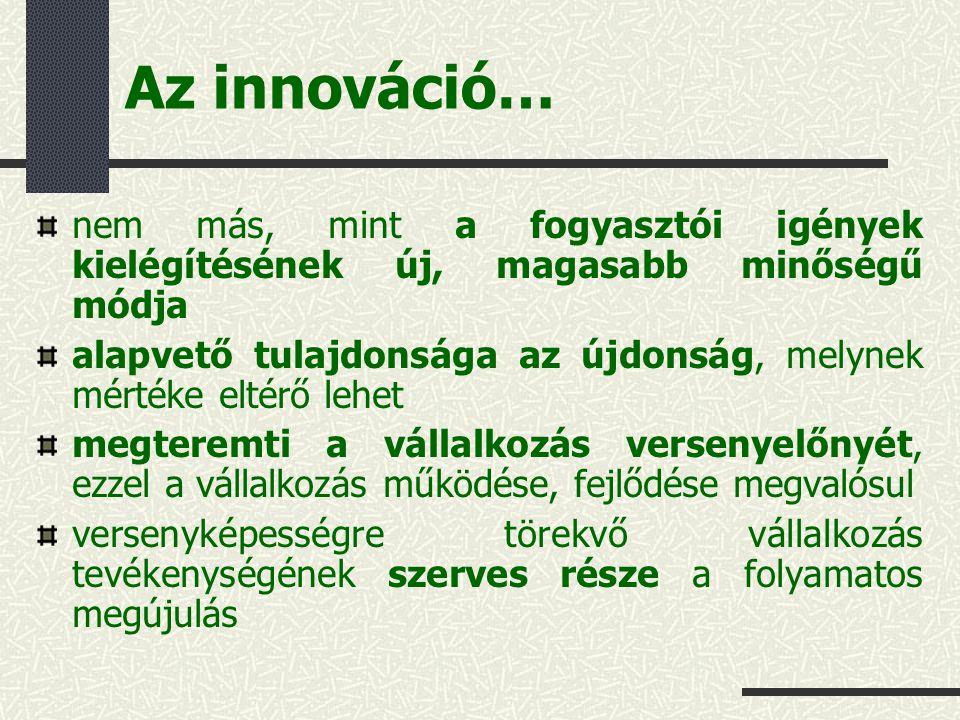 Az innováció… nem más, mint a fogyasztói igények kielégítésének új, magasabb minőségű módja alapvető tulajdonsága az újdonság, melynek mértéke eltérő lehet megteremti a vállalkozás versenyelőnyét, ezzel a vállalkozás működése, fejlődése megvalósul versenyképességre törekvő vállalkozás tevékenységének szerves része a folyamatos megújulás