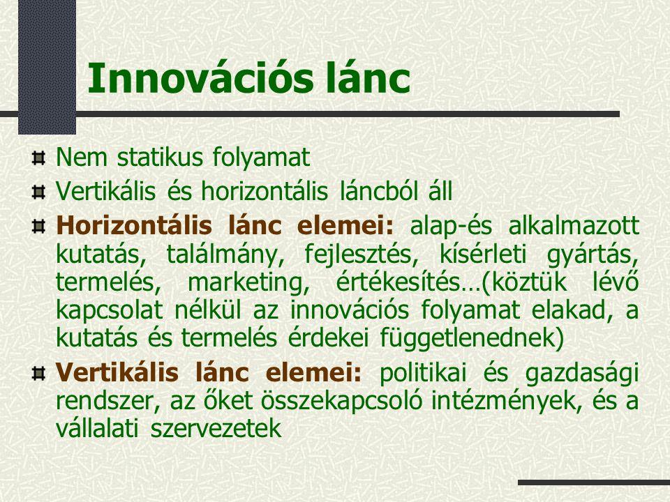 Innovációs lánc Nem statikus folyamat Vertikális és horizontális láncból áll Horizontális lánc elemei: alap-és alkalmazott kutatás, találmány, fejlesztés, kísérleti gyártás, termelés, marketing, értékesítés…(köztük lévő kapcsolat nélkül az innovációs folyamat elakad, a kutatás és termelés érdekei függetlenednek) Vertikális lánc elemei: politikai és gazdasági rendszer, az őket összekapcsoló intézmények, és a vállalati szervezetek