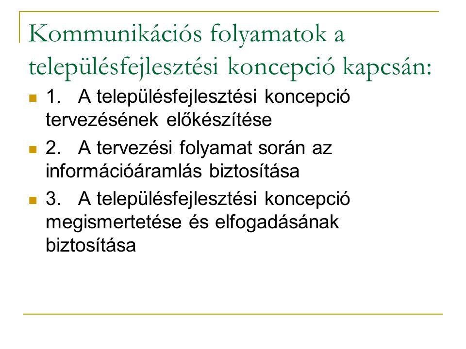 Kommunikációs folyamatok a településfejlesztési koncepció kapcsán: 1.