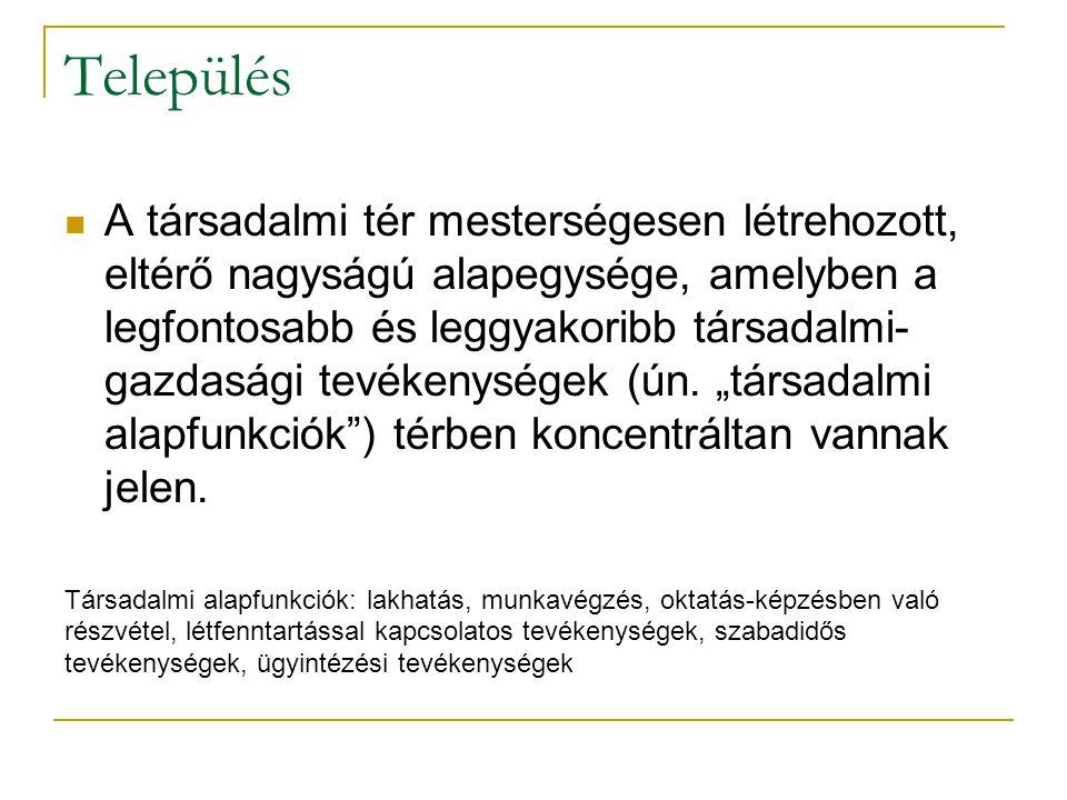 Településszerkezetek Magyarországon! (másik diasor)