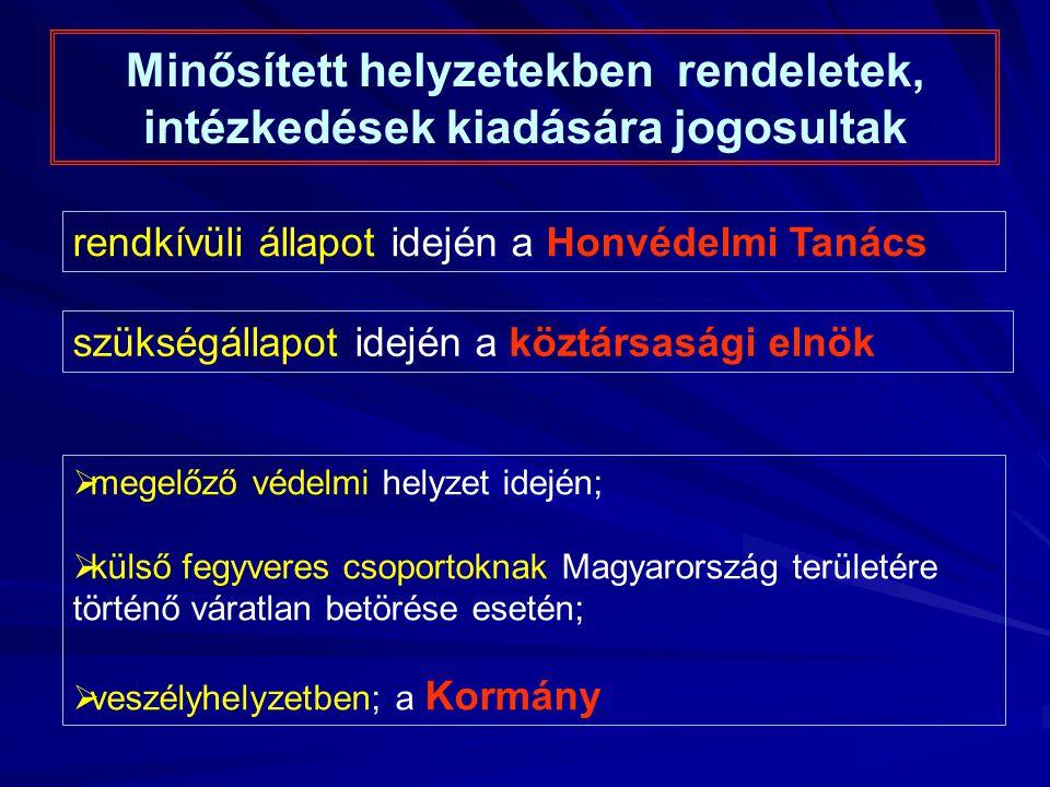 Minősített helyzetekben rendeletek, intézkedések kiadására jogosultak rendkívüli állapot idején a Honvédelmi Tanács szükségállapot idején a köztársasági elnök  megelőző védelmi helyzet idején;  külső fegyveres csoportoknak Magyarország területére történő váratlan betörése esetén;  veszélyhelyzetben; a Kormány