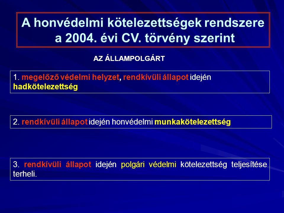 A honvédelmi kötelezettségek rendszere a 2004.évi CV.