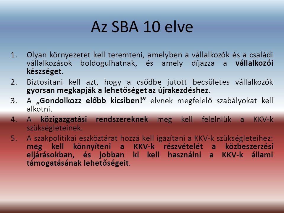 Az SBA 10 elve 1.Olyan környezetet kell teremteni, amelyben a vállalkozók és a családi vállalkozások boldogulhatnak, és amely díjazza a vállalkozói ké