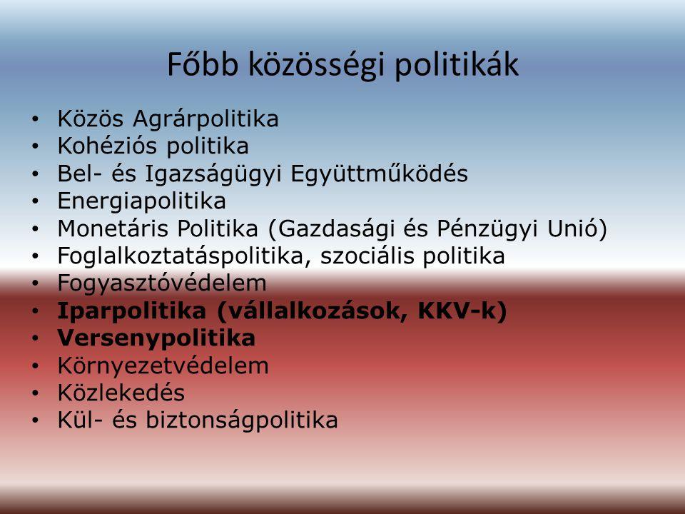 Főbb közösségi politikák Közös Agrárpolitika Kohéziós politika Bel- és Igazságügyi Együttműködés Energiapolitika Monetáris Politika (Gazdasági és Pénz