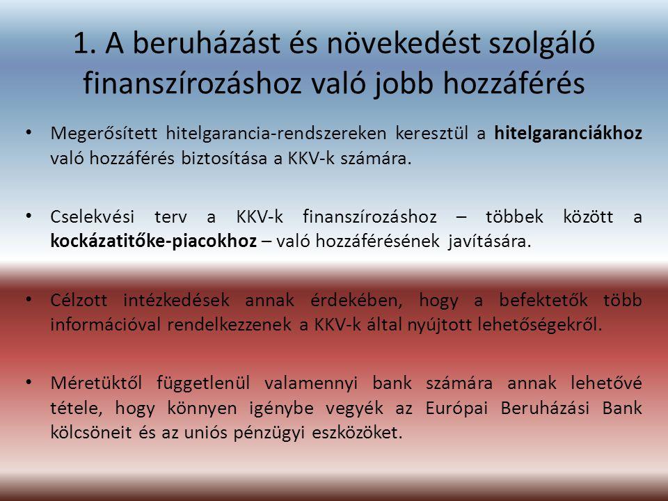 1. A beruházást és növekedést szolgáló finanszírozáshoz való jobb hozzáférés Megerősített hitelgarancia-rendszereken keresztül a hitelgaranciákhoz val