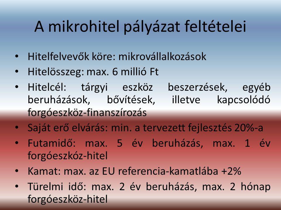 A mikrohitel pályázat feltételei Hitelfelvevők köre: mikrovállalkozások Hitelösszeg: max. 6 millió Ft Hitelcél: tárgyi eszköz beszerzések, egyéb beruh
