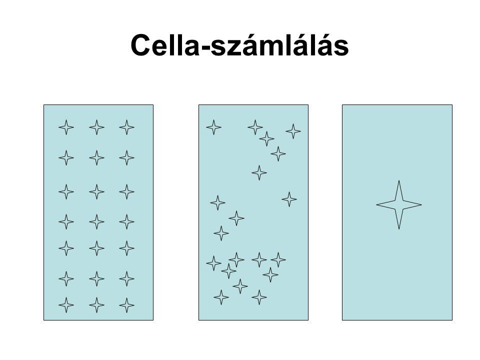 Cella-számlálás