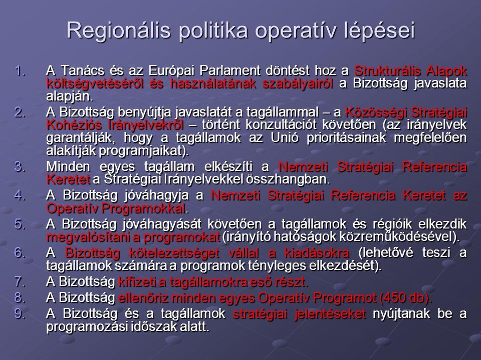 Regionális politika operatív lépései 1.A Tanács és az Európai Parlament döntést hoz a Strukturális Alapok költségvetéséről és használatának szabályair