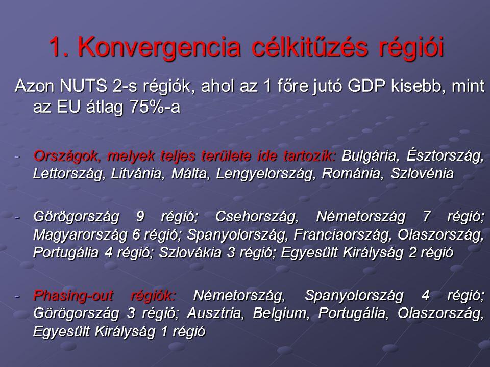 1. Konvergencia célkitűzés régiói Azon NUTS 2-s régiók, ahol az 1 főre jutó GDP kisebb, mint az EU átlag 75%-a -Országok, melyek teljes területe ide t