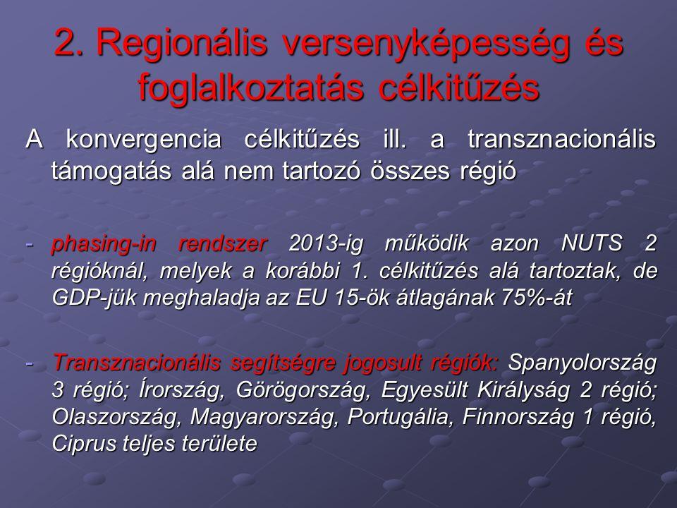 2. Regionális versenyképesség és foglalkoztatás célkitűzés A konvergencia célkitűzés ill. a transznacionális támogatás alá nem tartozó összes régió -p