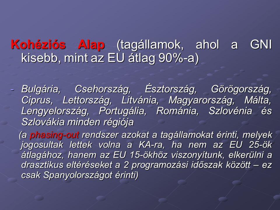 Kohéziós Alap (tagállamok, ahol a GNI kisebb, mint az EU átlag 90%-a) -Bulgária, Csehország, Észtország, Görögország, Ciprus, Lettország, Litvánia, Ma