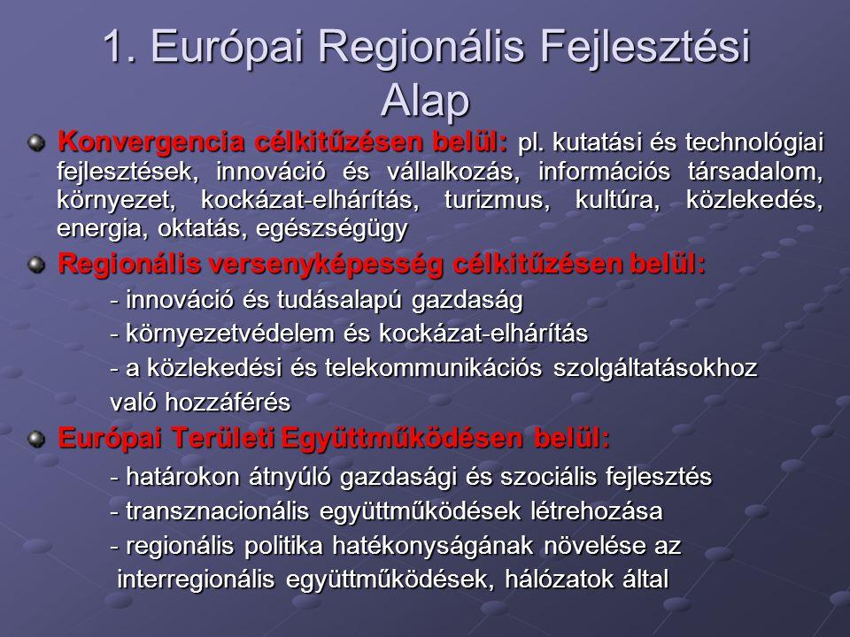 1. Európai Regionális Fejlesztési Alap Konvergencia célkitűzésen belül: pl. kutatási és technológiai fejlesztések, innováció és vállalkozás, informáci