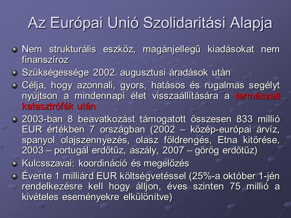 Az Európai Unió Szolidaritási Alapja Az Európai Unió Szolidaritási Alapja Nem strukturális eszköz, magánjellegű kiadásokat nem finanszíroz Szükségessé