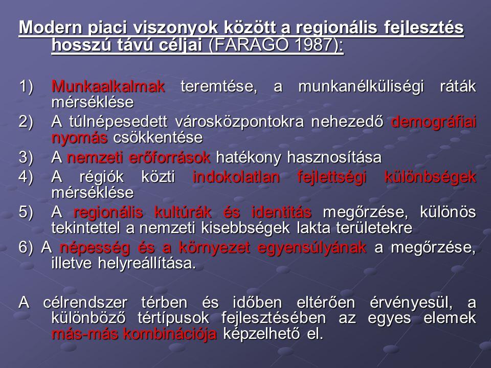 Modern piaci viszonyok között a regionális fejlesztés hosszú távú céljai (FARAGÓ 1987): 1)Munkaalkalmak teremtése, a munkanélküliségi ráták mérséklése