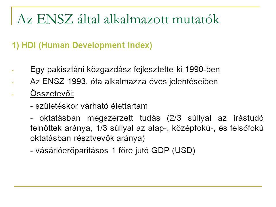 Az ENSZ által alkalmazott mutatók 1) HDI (Human Development Index) - Egy pakisztáni közgazdász fejlesztette ki 1990-ben - Az ENSZ 1993. óta alkalmazza