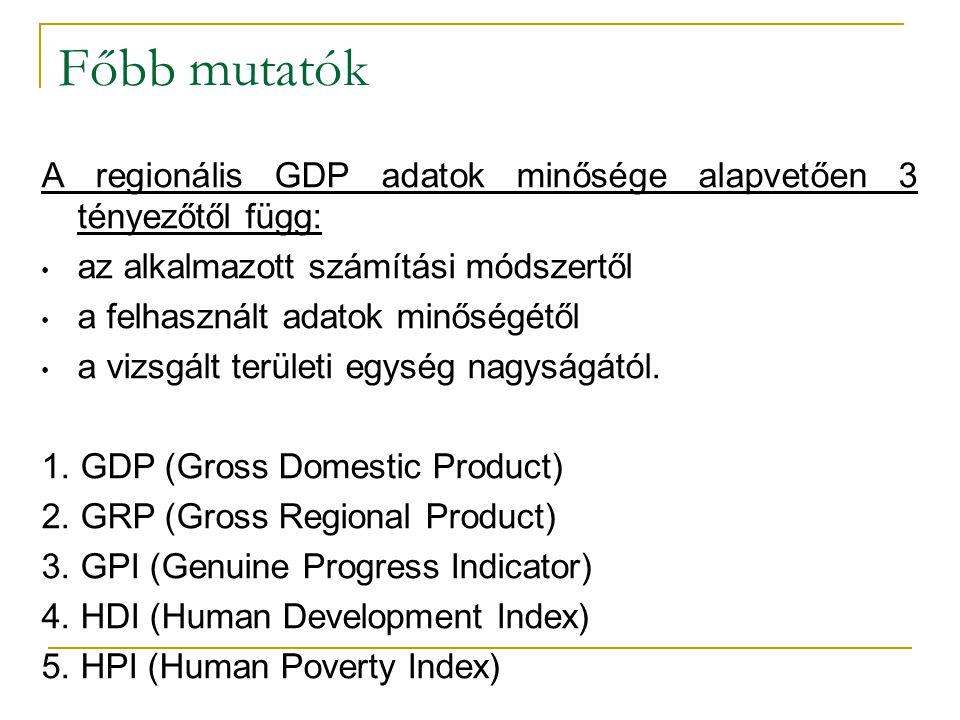 Főbb mutatók A regionális GDP adatok minősége alapvetően 3 tényezőtől függ: az alkalmazott számítási módszertől a felhasznált adatok minőségétől a viz