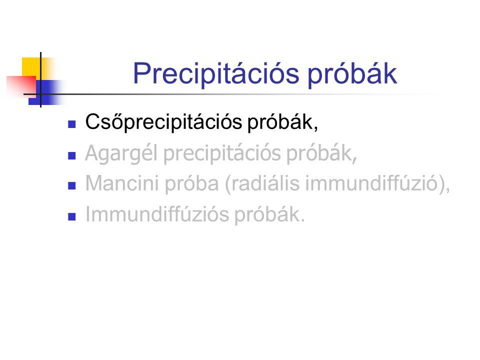 Csőprecipitációs próbák, Agargél precipitációs próbák, Mancini próba (radiális immundiffúzió), Immundiffúziós próbák.