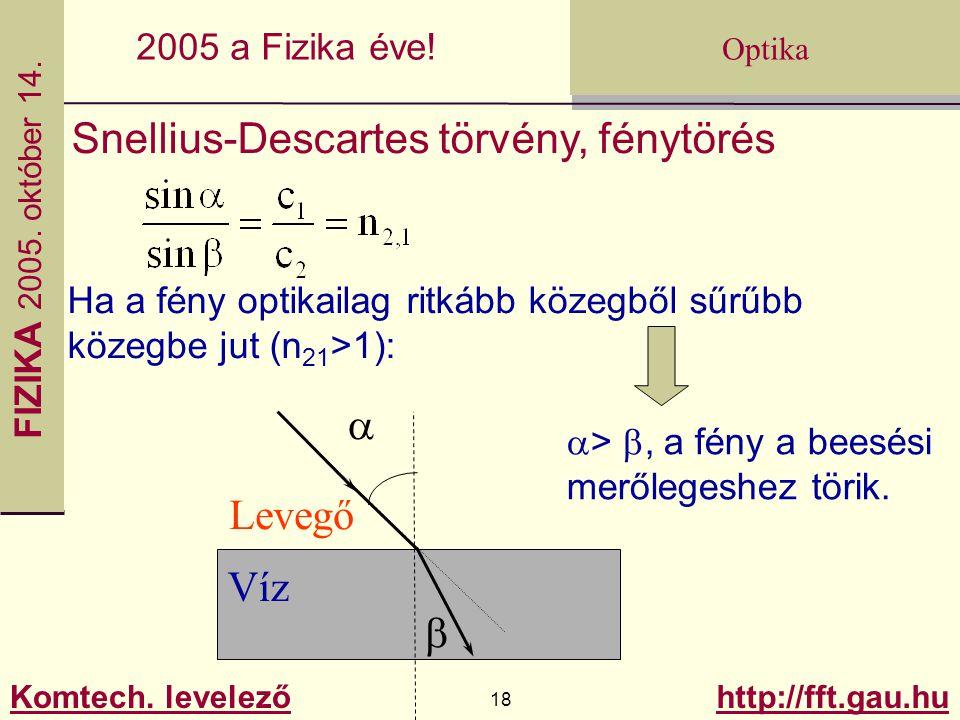 FIZIKA 2005.október 14. Komtech. levelező 18 http://fft.gau.hu Optika 2005 a Fizika éve.