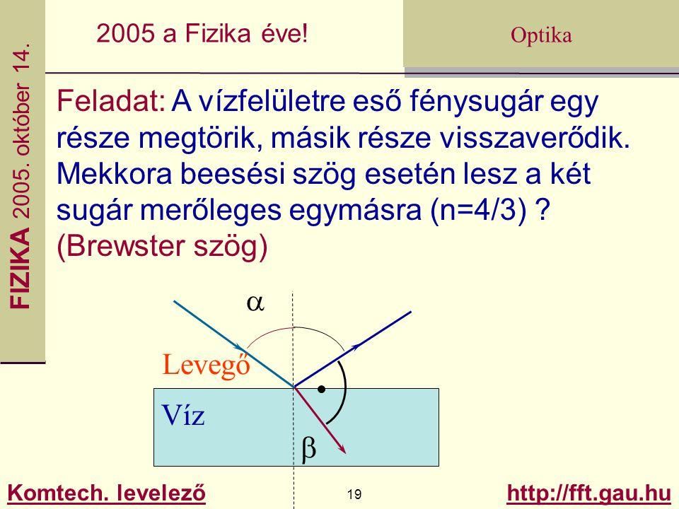 FIZIKA 2005.október 14. Komtech. levelező 19 http://fft.gau.hu Optika 2005 a Fizika éve.