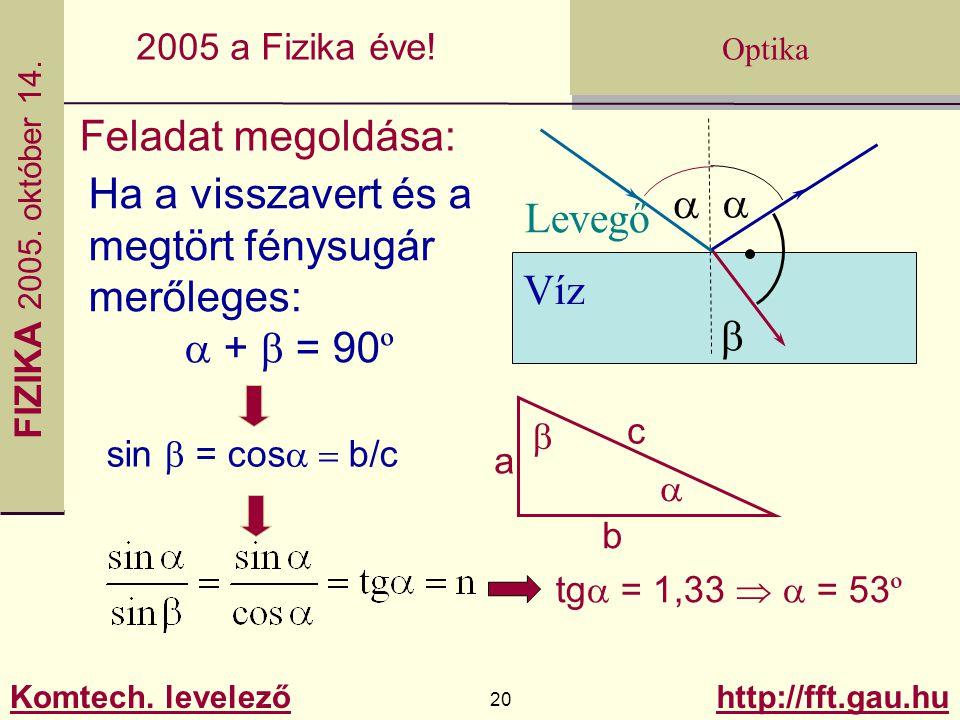 FIZIKA 2005.október 14. Komtech. levelező 20 http://fft.gau.hu Optika 2005 a Fizika éve.
