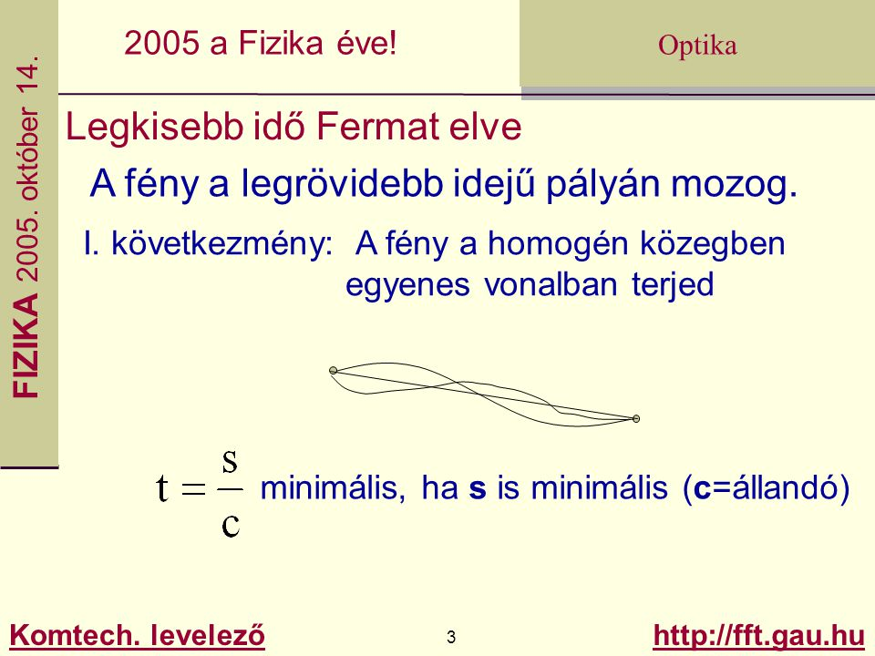 FIZIKA 2005.október 14. Komtech. levelező 34 http://fft.gau.hu Optika 2005 a Fizika éve.