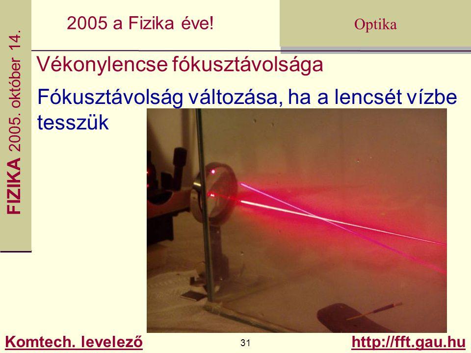 FIZIKA 2005.október 14. Komtech. levelező 31 http://fft.gau.hu Optika 2005 a Fizika éve.