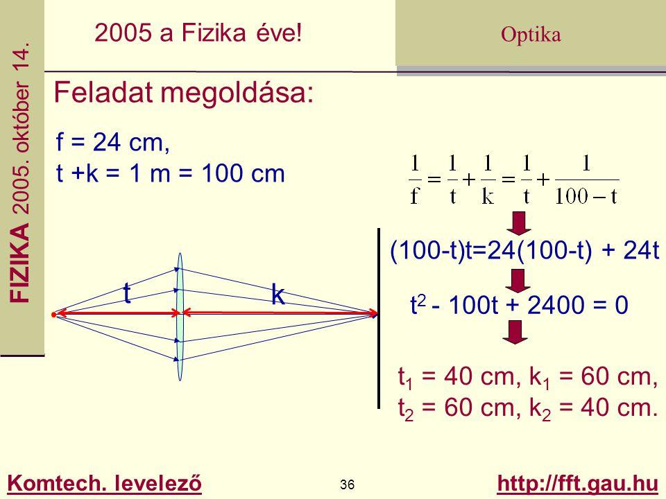 FIZIKA 2005.október 14. Komtech. levelező 36 http://fft.gau.hu Optika 2005 a Fizika éve.