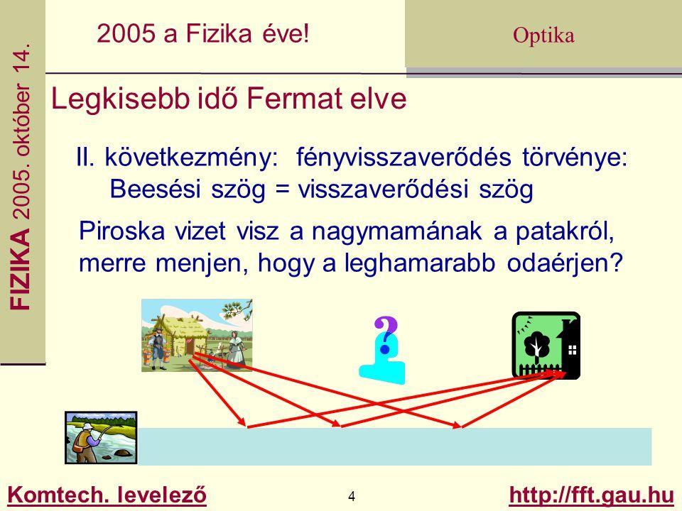 FIZIKA 2005.október 14. Komtech. levelező 15 http://fft.gau.hu Optika 2005 a Fizika éve.