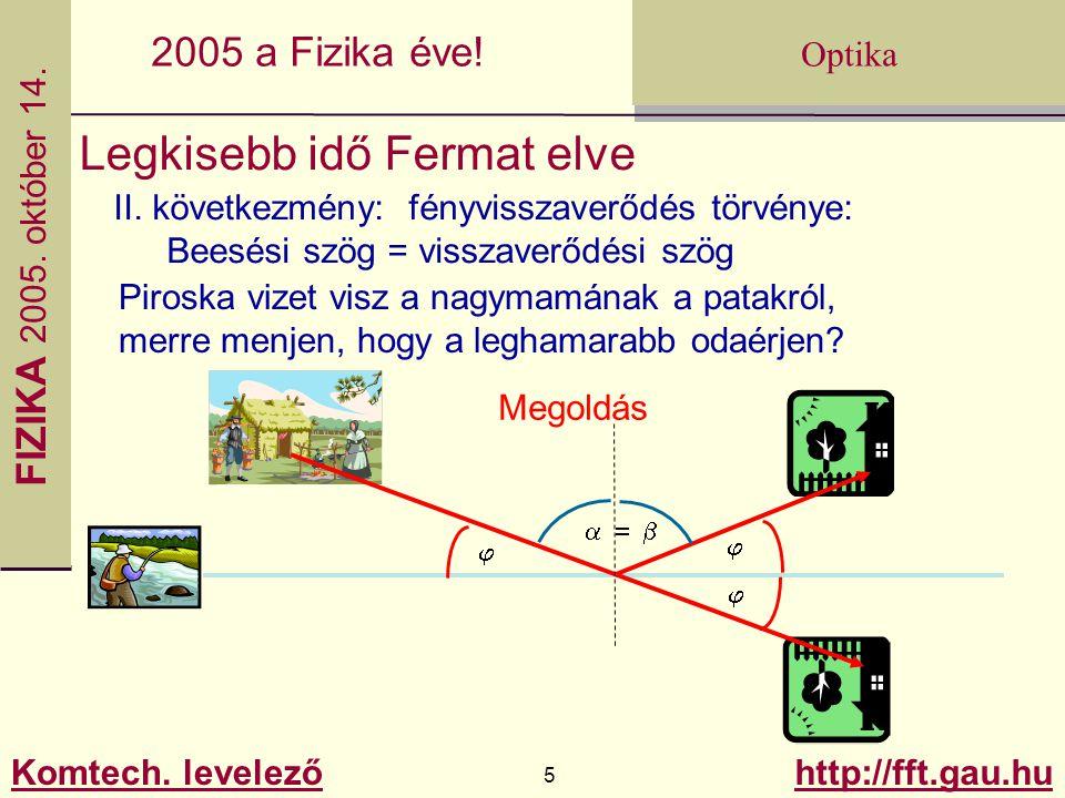 FIZIKA 2005.október 14. Komtech. levelező 16 http://fft.gau.hu Optika 2005 a Fizika éve.