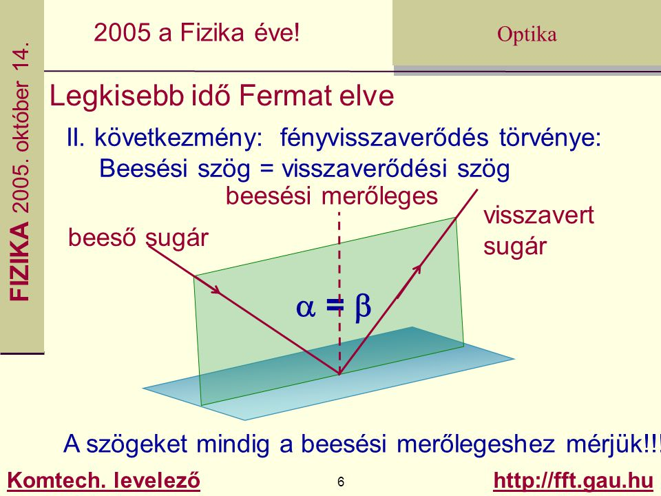 FIZIKA 2005.október 14. Komtech. levelező 7 http://fft.gau.hu Optika 2005 a Fizika éve.