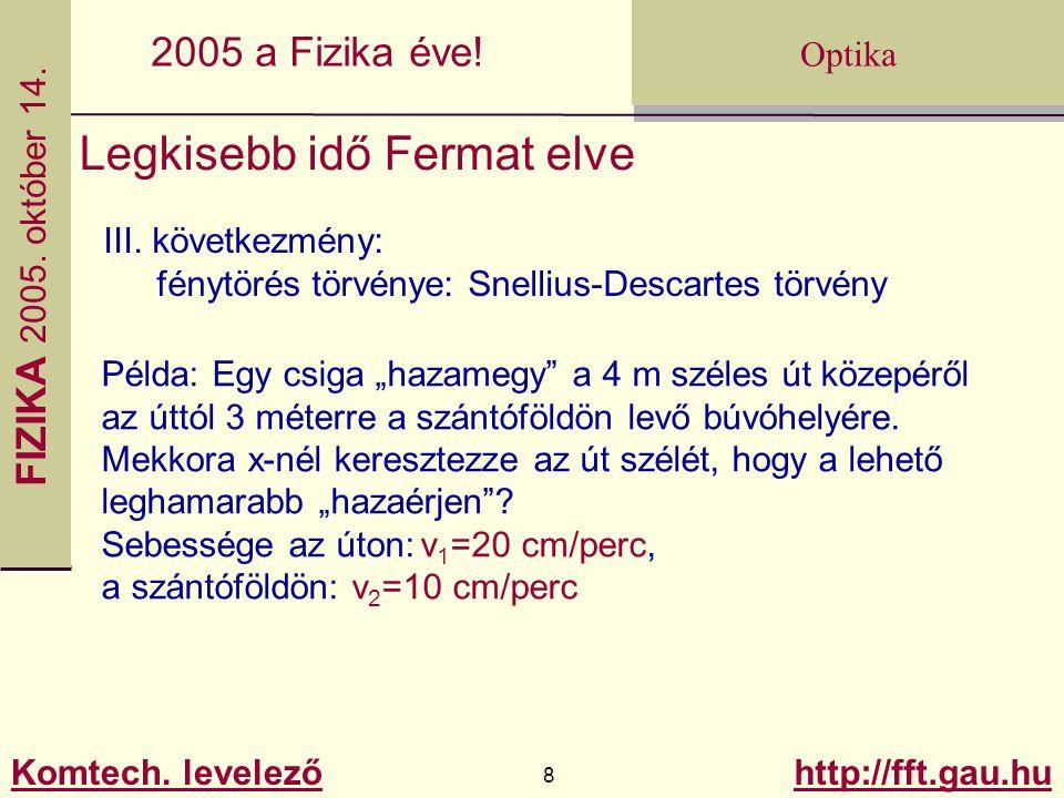 FIZIKA 2005.október 14. Komtech. levelező 9 http://fft.gau.hu Optika 2005 a Fizika éve.