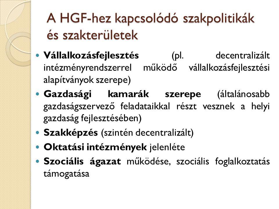 A HGF-hez kapcsolódó szakpolitikák és szakterületek Vállalkozásfejlesztés (pl. decentralizált intézményrendszerrel működő vállalkozásfejlesztési alapí