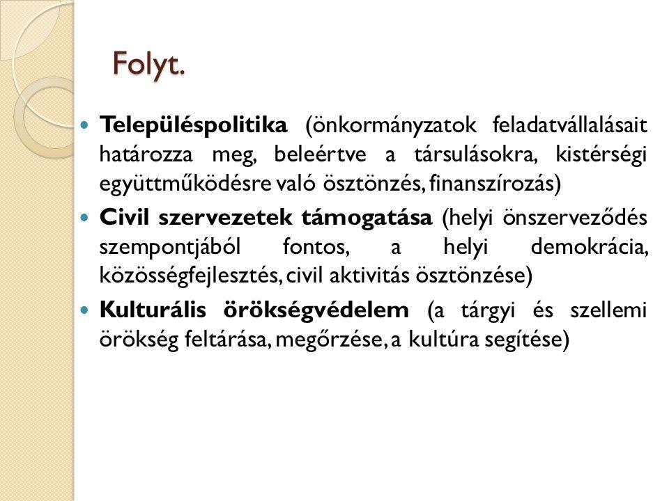 Folyt. Településpolitika (önkormányzatok feladatvállalásait határozza meg, beleértve a társulásokra, kistérségi együttműködésre való ösztönzés, finans