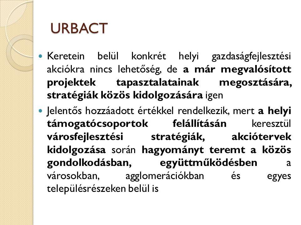 URBACT Keretein belül konkrét helyi gazdaságfejlesztési akciókra nincs lehetőség, de a már megvalósított projektek tapasztalatainak megosztására, stra