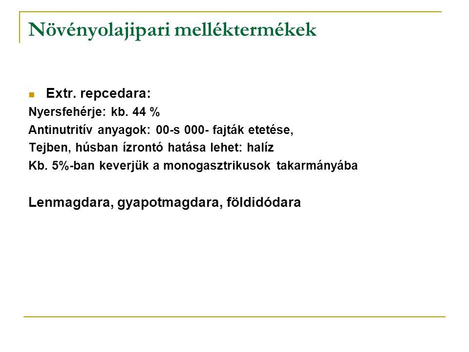 Növényolajipari melléktermékek Extr. repcedara: Nyersfehérje: kb.