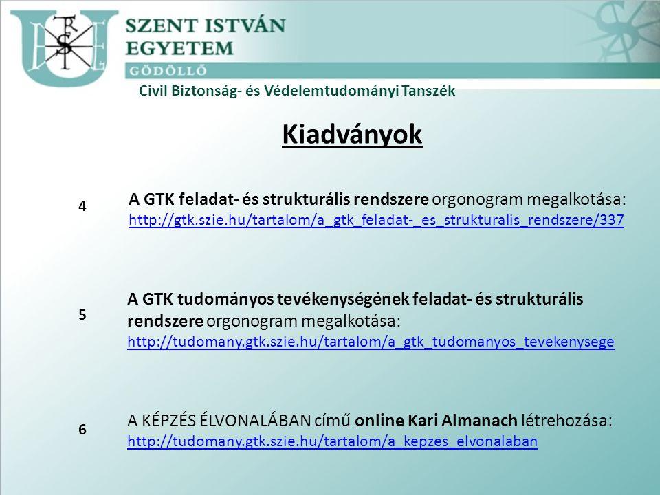 Kiadványok A GTK feladat- és strukturális rendszere orgonogram megalkotása: http://gtk.szie.hu/tartalom/a_gtk_feladat-_es_strukturalis_rendszere/337 A GTK tudományos tevékenységének feladat- és strukturális rendszere orgonogram megalkotása: http://tudomany.gtk.szie.hu/tartalom/a_gtk_tudomanyos_tevekenysege A KÉPZÉS ÉLVONALÁBAN című online Kari Almanach létrehozása: http://tudomany.gtk.szie.hu/tartalom/a_kepzes_elvonalaban http://tudomany.gtk.szie.hu/tartalom/a_kepzes_elvonalaban Civil Biztonság- és Védelemtudományi Tanszék 4 5 6