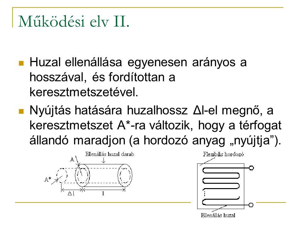 Működési elv II. Huzal ellenállása egyenesen arányos a hosszával, és fordítottan a keresztmetszetével. Nyújtás hatására huzalhossz Δl-el megnő, a kere