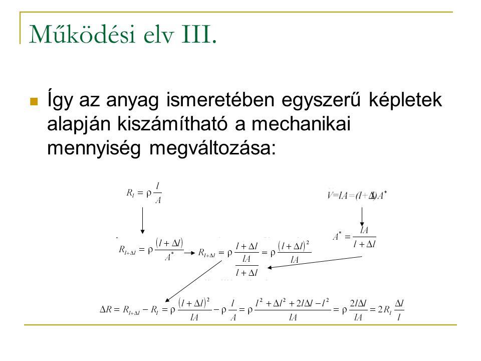 Működési elv III. Így az anyag ismeretében egyszerű képletek alapján kiszámítható a mechanikai mennyiség megváltozása:
