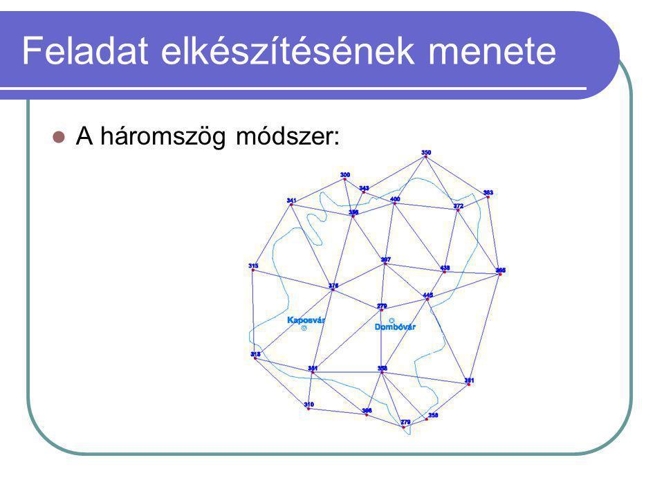 Feladat elkészítésének menete A háromszög módszer: