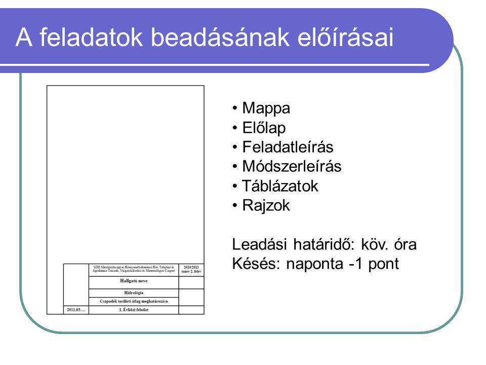 A feladatok beadásának előírásai Mappa Előlap Feladatleírás Módszerleírás Táblázatok Rajzok Leadási határidő: köv. óra Késés: naponta -1 pont