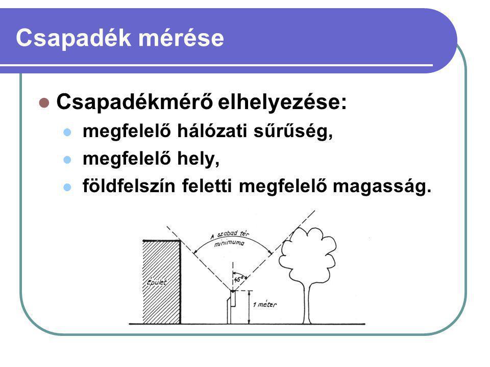 Csapadék mérése Csapadékmérő műszerek: Egyszerű csapadékmérők (ombrométerek): napi leolvasásúak hosszabb idő csapadékát mérő csapadék- gyűjtők Csapadékírók (ombrográfok): tömegmérés elvén működők úszós billenőedényes, vagy tartályos