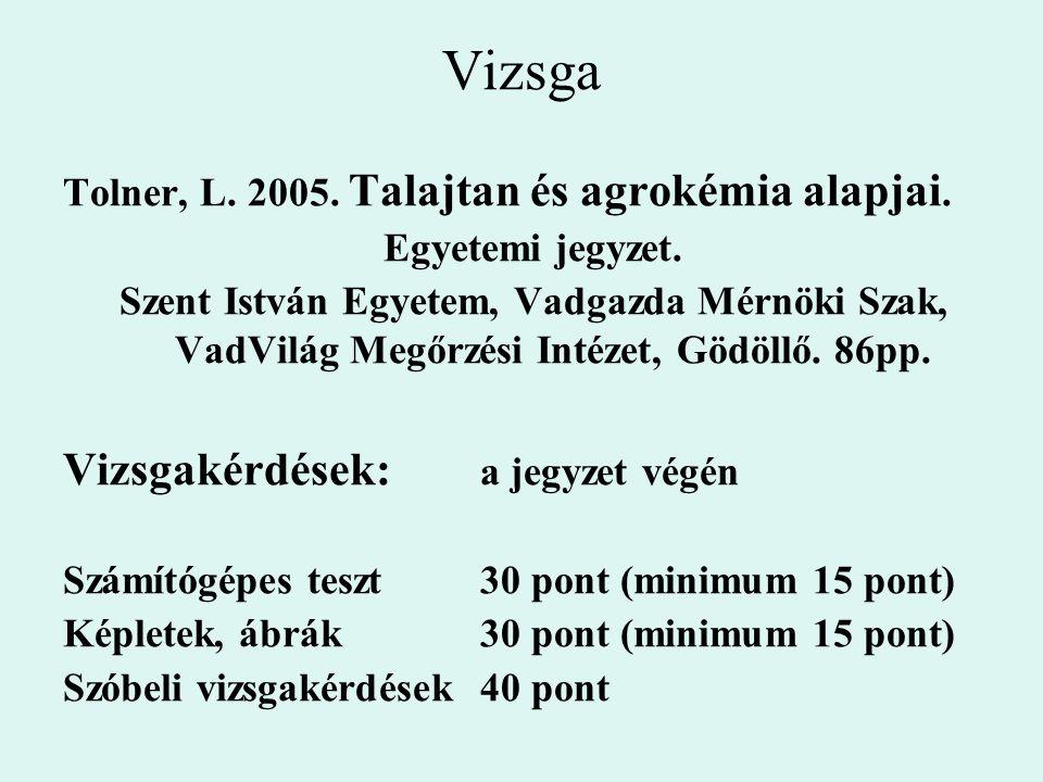 Vizsga Tolner, L.2005. Talajtan és agrokémia alapjai.