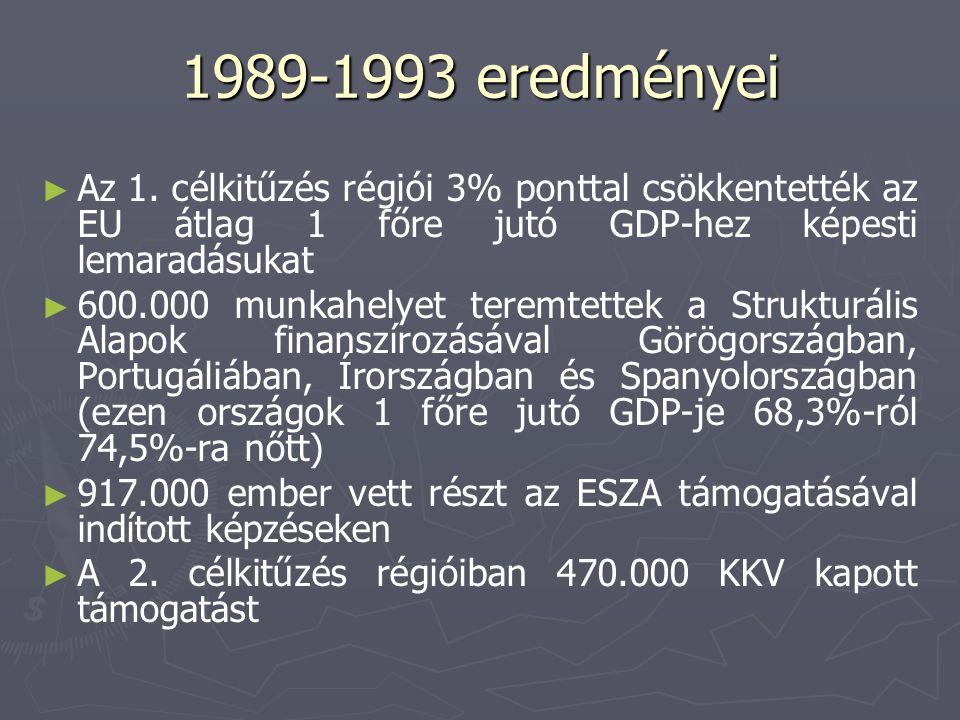 1989-1993 eredményei ► ► Az 1.