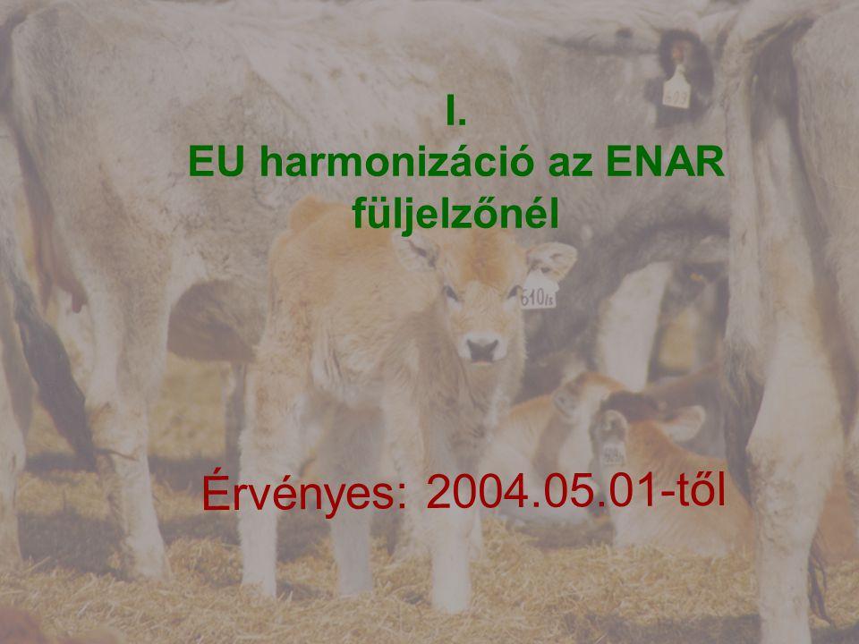 I. EU harmonizáció az ENAR füljelzőnél Érvényes: 2004.05.01-től
