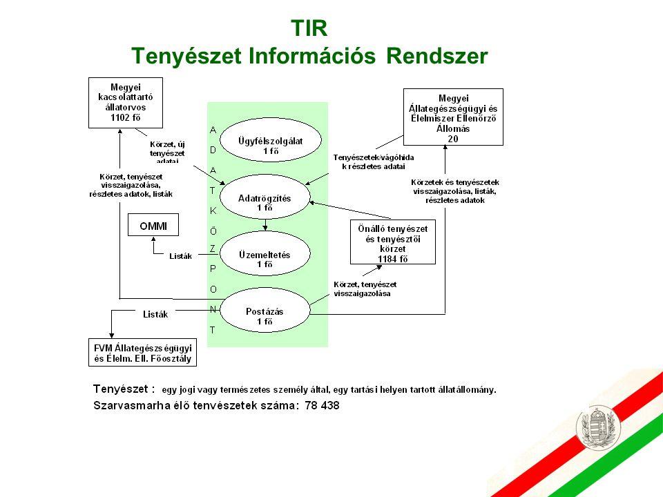 TIR Tenyészet Információs Rendszer