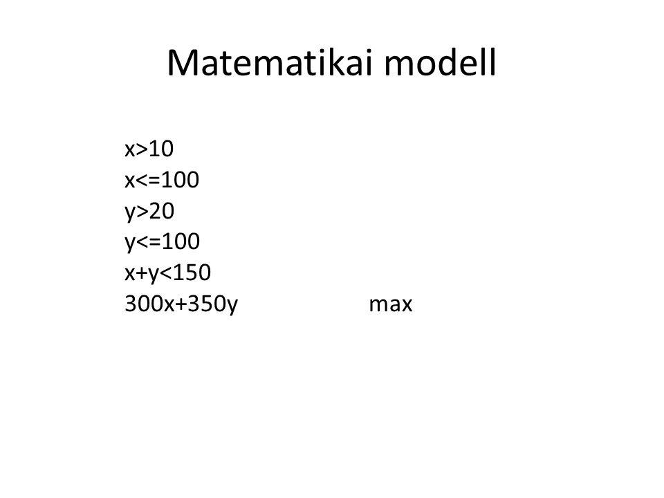 Matematikai modell x>10 x<=100 y>20 y<=100 x+y<150 300x+350y max