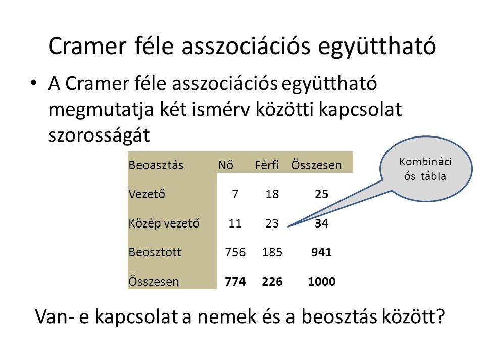 Cramer féle asszociációs együttható A Cramer féle asszociációs együttható megmutatja két ismérv közötti kapcsolat szorosságát Van- e kapcsolat a nemek