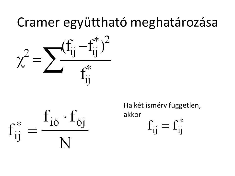 Cramer együttható meghatározása Excel munkalapon =(B$5*$D2)/$D$5 =(B2-H2)^2/H2 =SZUM(K2:L4)